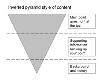 Pyramid style of content