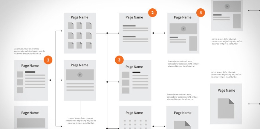 Information Architecture, Web Architecture And IA Planning