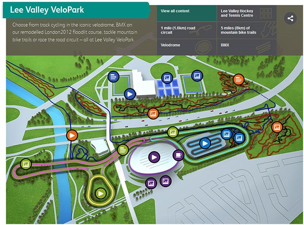 S8080 Interactive Map Velodrome